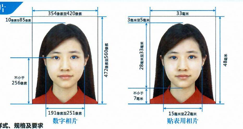 China Visum Passbild-Anforderungen - Biometrisch